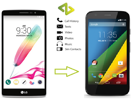 motorola-migrate-from-old-android-to-motorola
